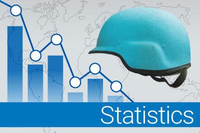 Statistics, Data